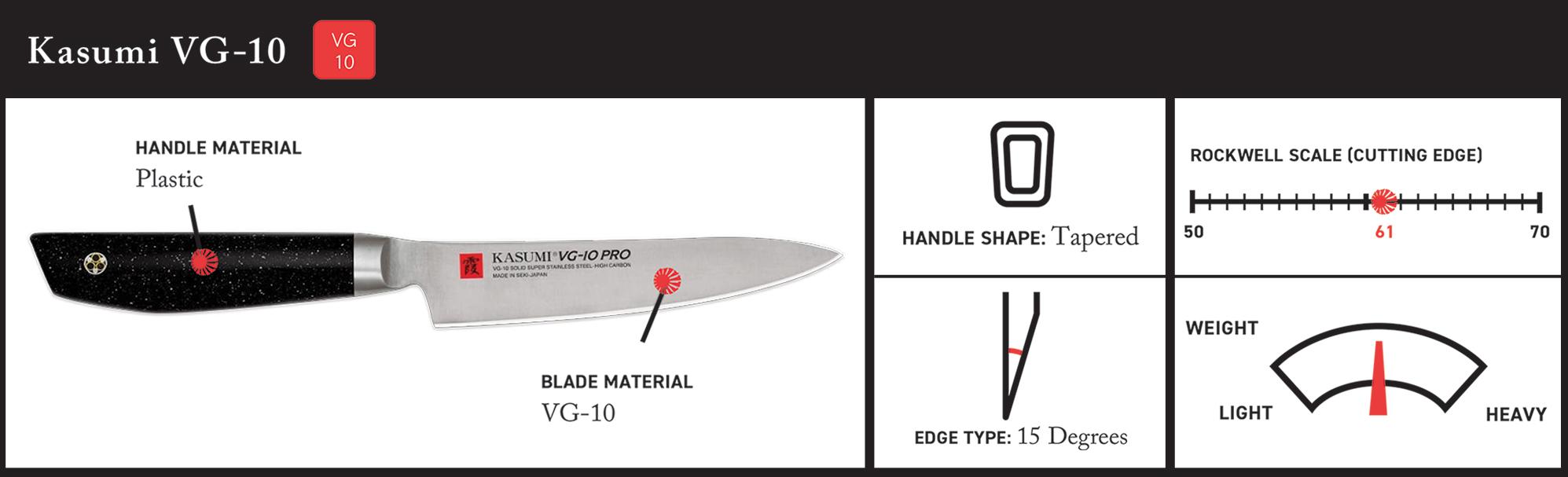 Kasumi VG-10 PRO Knives